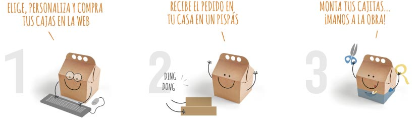 Cajas para regalo packaging