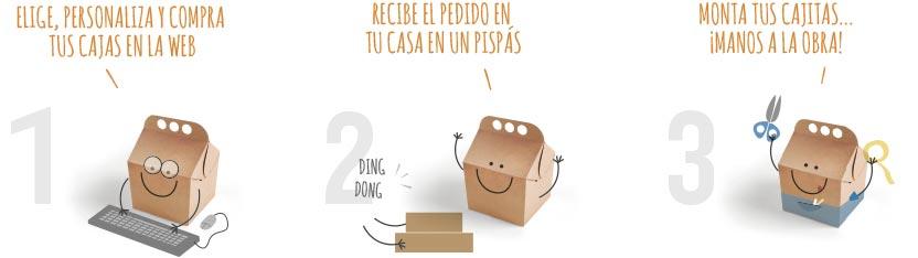 Cajas para regalo packaging